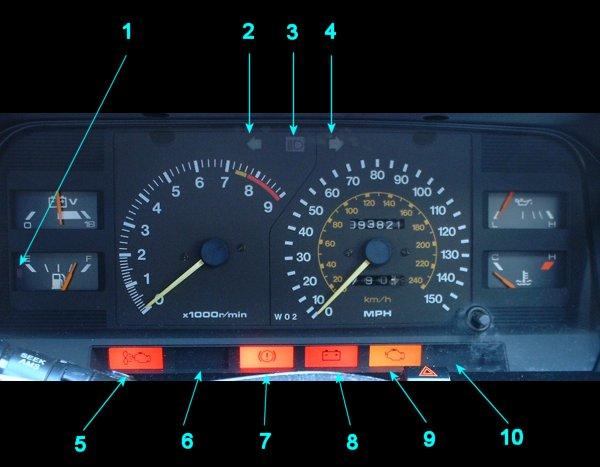 Mr2 Mk1 Warning Lights